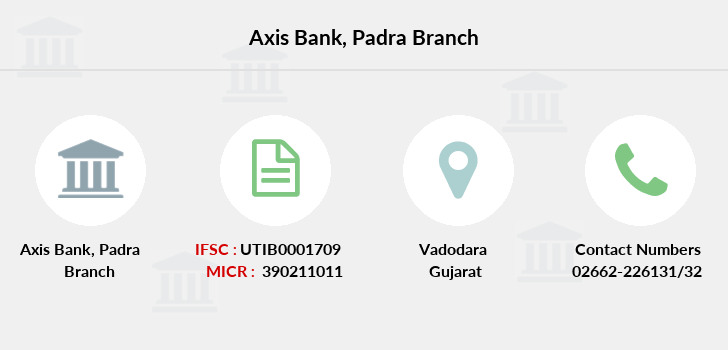Axis-bank Padra branch