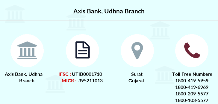 Axis-bank Udhna branch