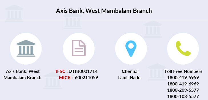 Axis-bank West-mambalam branch