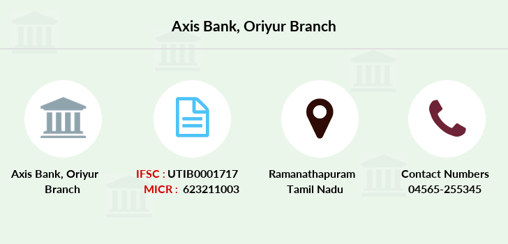 Axis-bank Oriyur branch