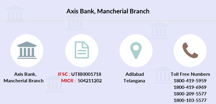 Axis-bank Mancherial branch