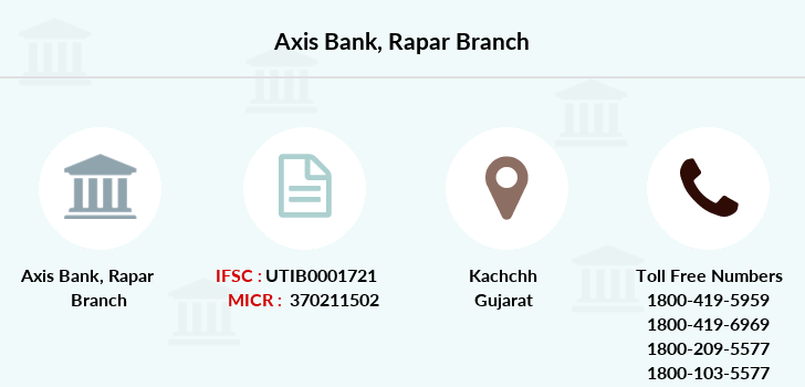 Axis-bank Rapar branch