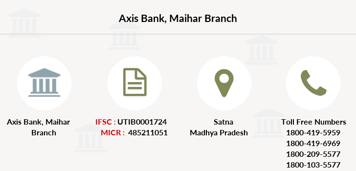 Axis-bank Maihar branch