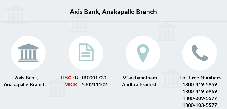 Axis-bank Anakapalle branch
