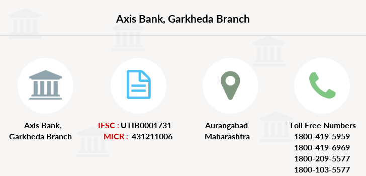 Axis-bank Garkheda branch