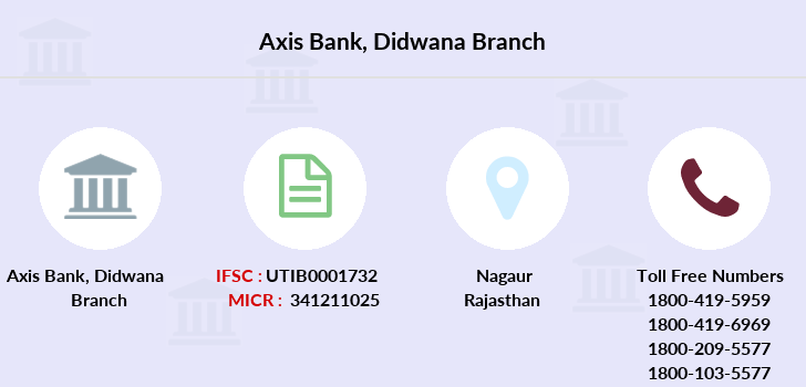 Axis-bank Didwana branch