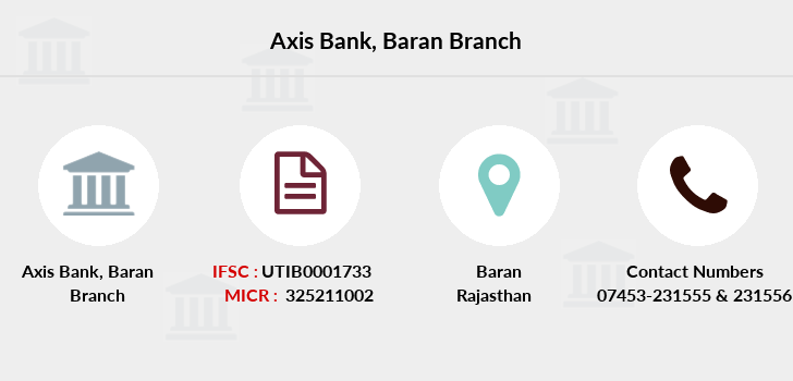 Axis-bank Baran branch