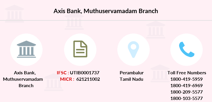 Axis-bank Muthuservamadam branch
