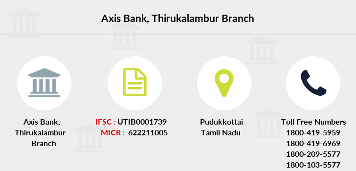 Axis-bank Thirukalambur branch