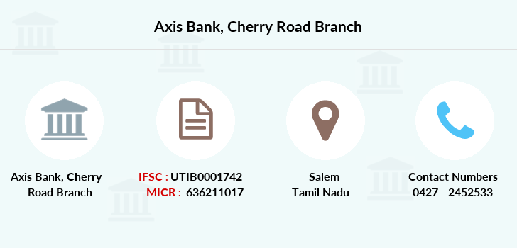 Axis-bank Cherry-road branch