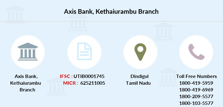 Axis-bank Kethaiurambu branch