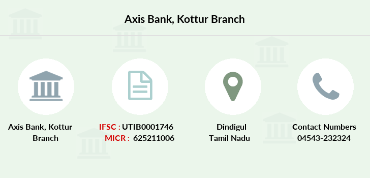 Axis-bank Kottur branch