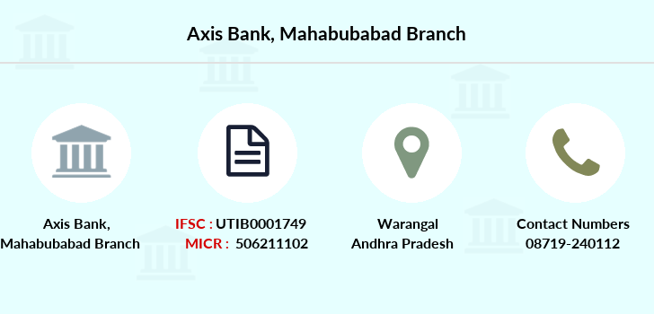 Axis-bank Mahabubabad branch