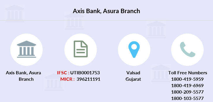 Axis-bank Asura branch
