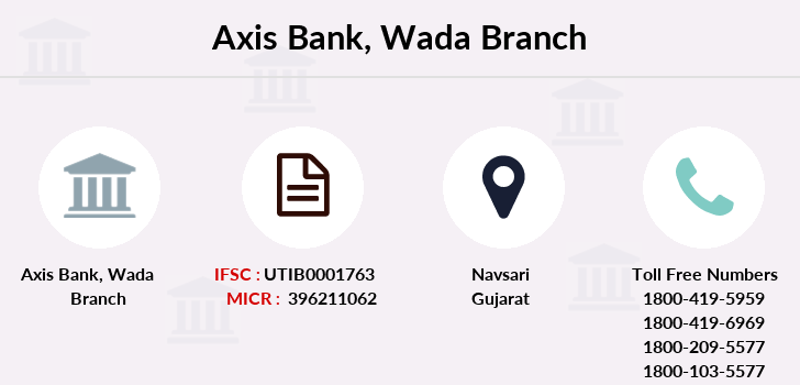 Axis-bank Wada branch