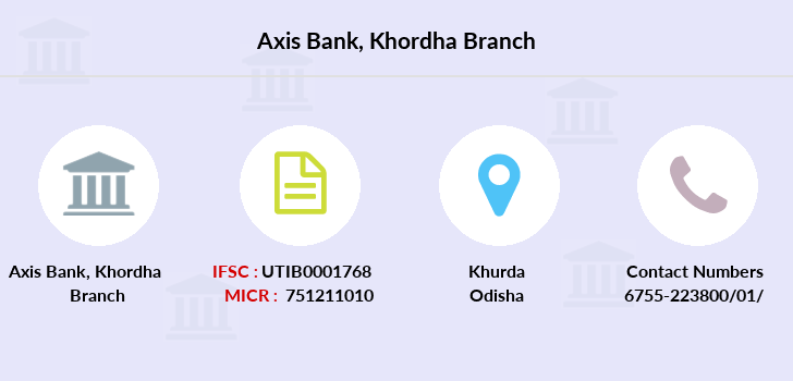Axis-bank Khordha branch