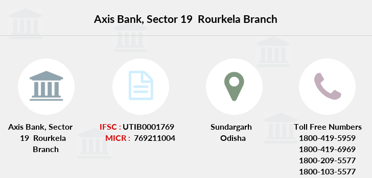 Axis-bank Sector-19-rourkela branch