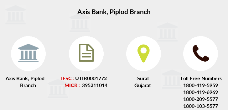 Axis-bank Piplod branch
