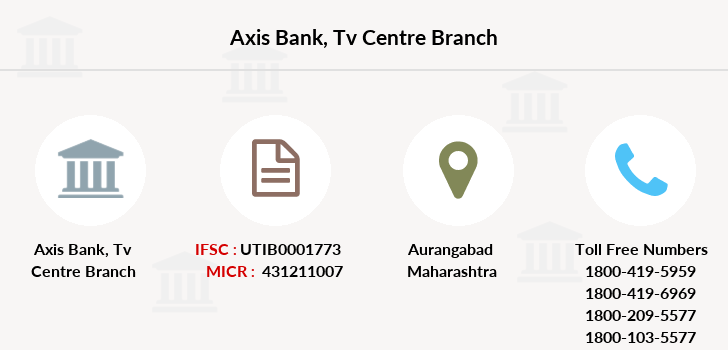 Axis-bank Tv-centre branch