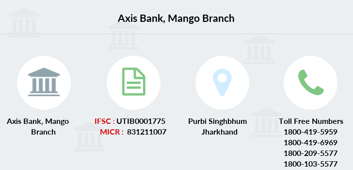 Axis-bank Mango branch