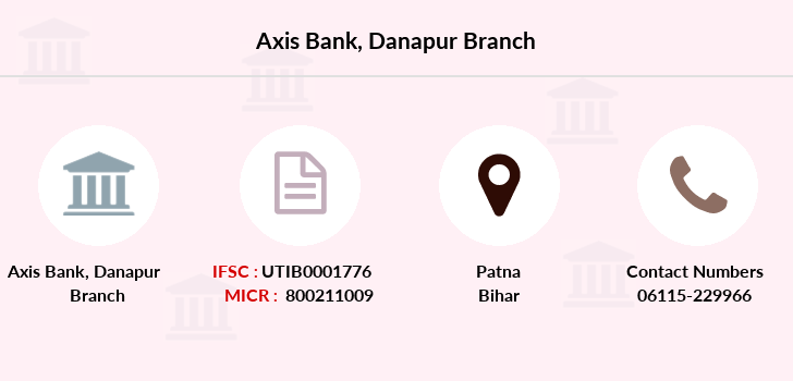 Axis-bank Danapur branch