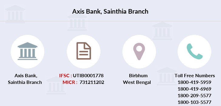 Axis-bank Sainthia branch