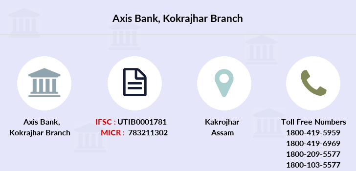 Axis-bank Kokrajhar branch