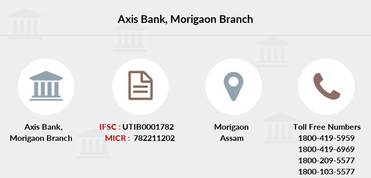 Axis-bank Morigaon branch