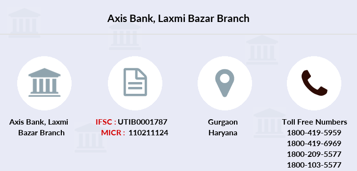 Axis-bank Laxmi-bazar branch