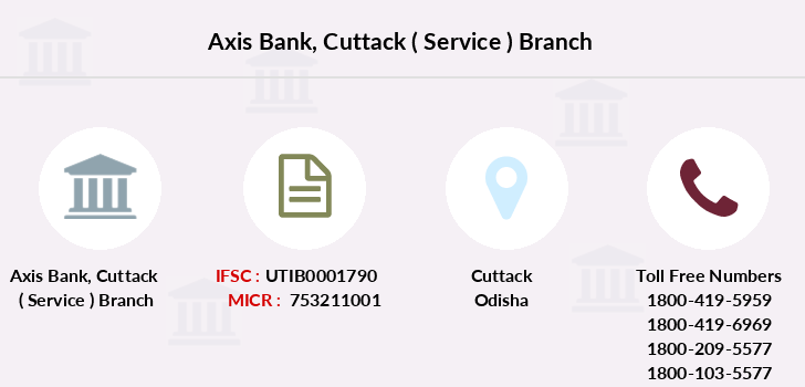 Axis-bank Cuttack-service branch