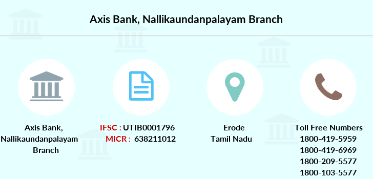 Axis-bank Nallikaundanpalayam branch