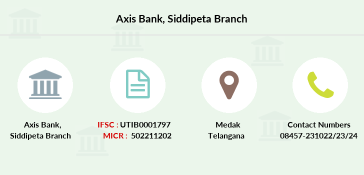 Axis-bank Siddipeta branch