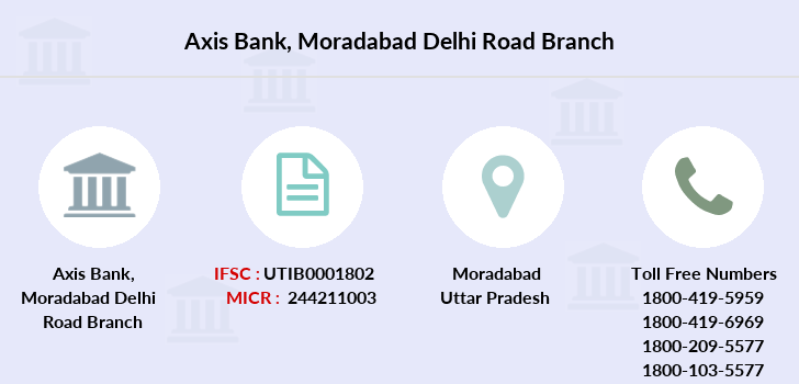 Axis-bank Moradabad-delhi-road branch