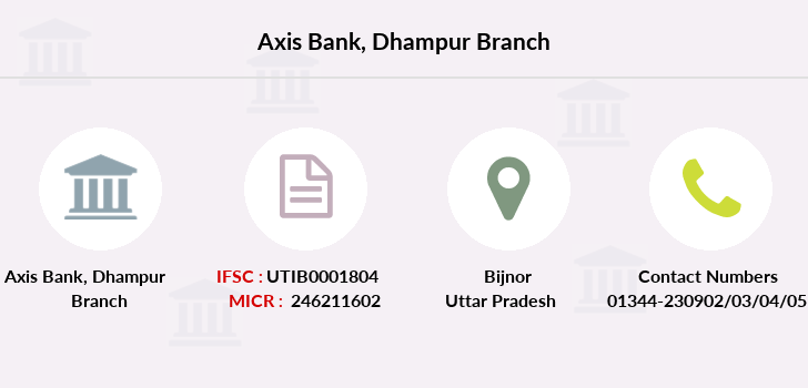Axis-bank Dhampur branch