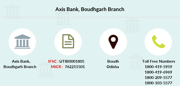 Axis-bank Boudhgarh branch