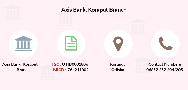 Axis-bank Koraput branch