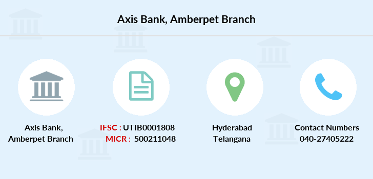 Axis-bank Amberpet branch
