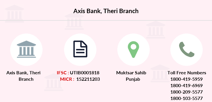Axis-bank Theri branch