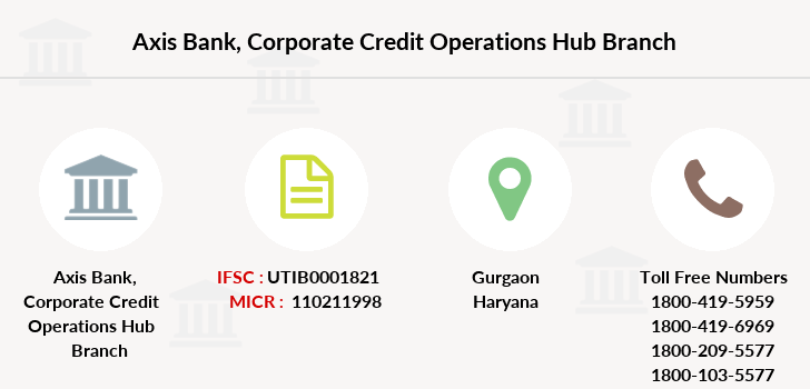 Axis-bank Corporate-credit-operations-hub branch