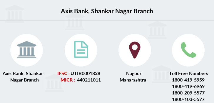 Axis-bank Shankar-nagar branch