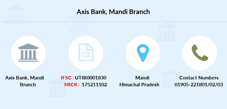 Axis-bank Mandi branch