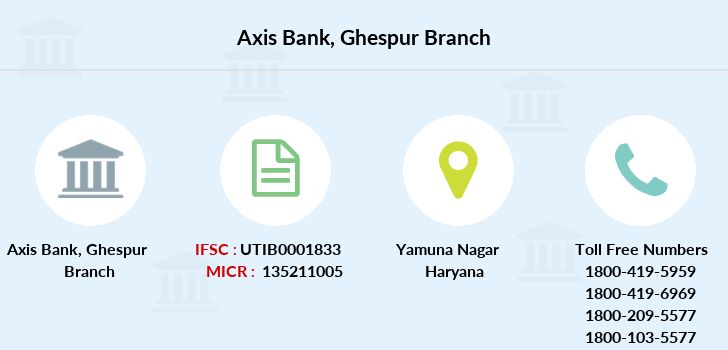 Axis-bank Ghespur branch