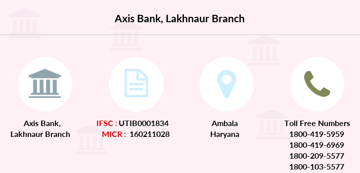 Axis-bank Lakhnaur branch