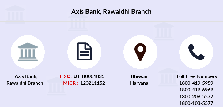 Axis-bank Rawaldhi branch