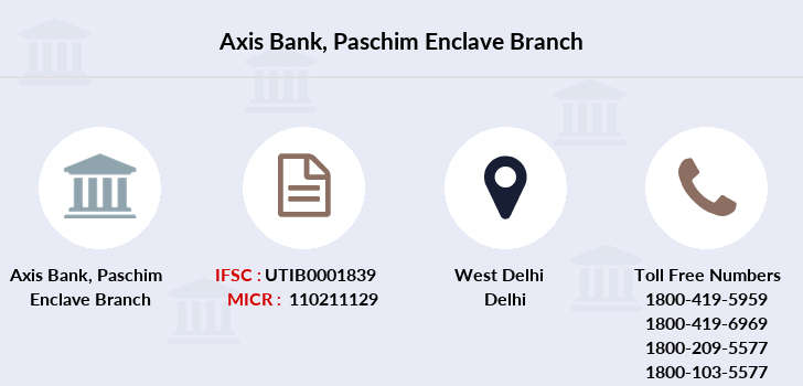 Axis-bank Paschim-enclave branch
