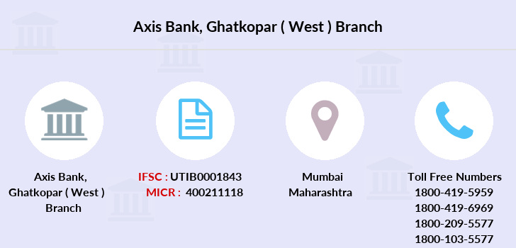 Axis-bank Ghatkopar-west branch