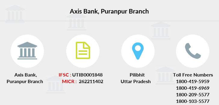 Axis-bank Puranpur branch