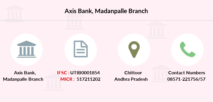 Axis-bank Madanpalle branch