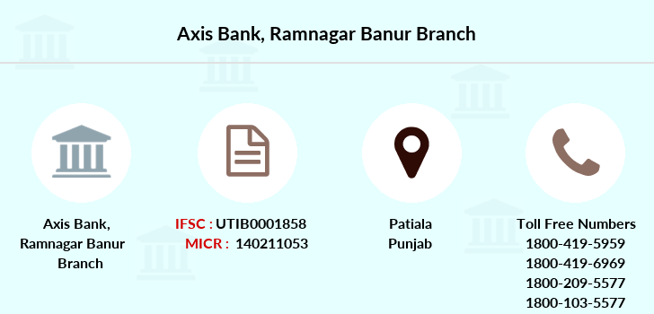 Axis-bank Ramnagar-banur branch