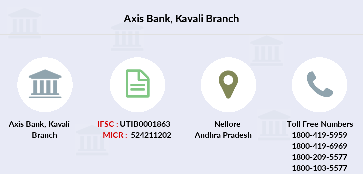Axis-bank Kavali branch